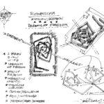 Daniel Libeskind: Ideenskizzen zur Ausstellungsarchitektur, 2020